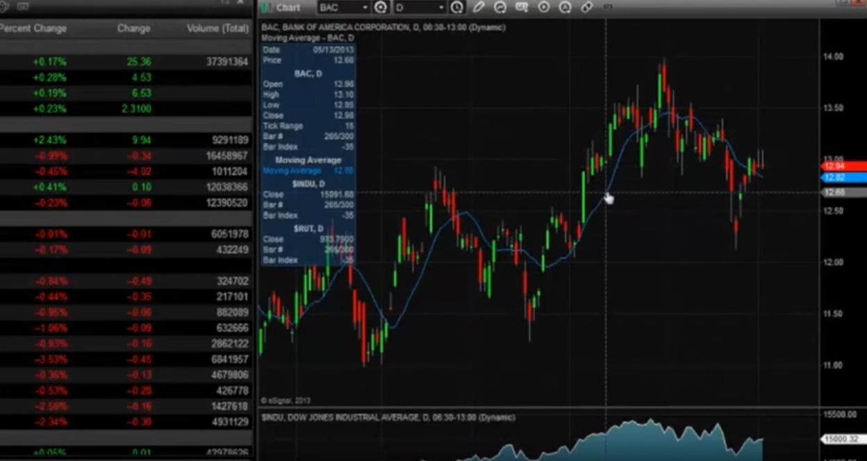 machine learning and trading